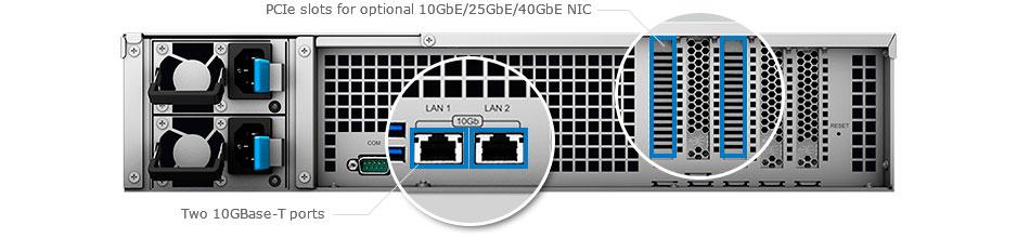 Network Ports Flash Storage FS3017 Synology