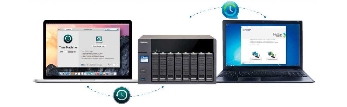 Storage NAS - Backup e Recuperação de dados