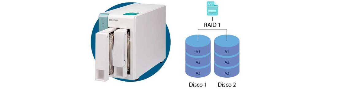 Storage NAS - RAID 1