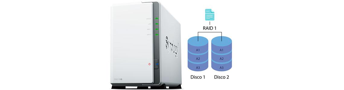 Synology DS216J com gráfico demonstrativo de RAID 1 ao lado