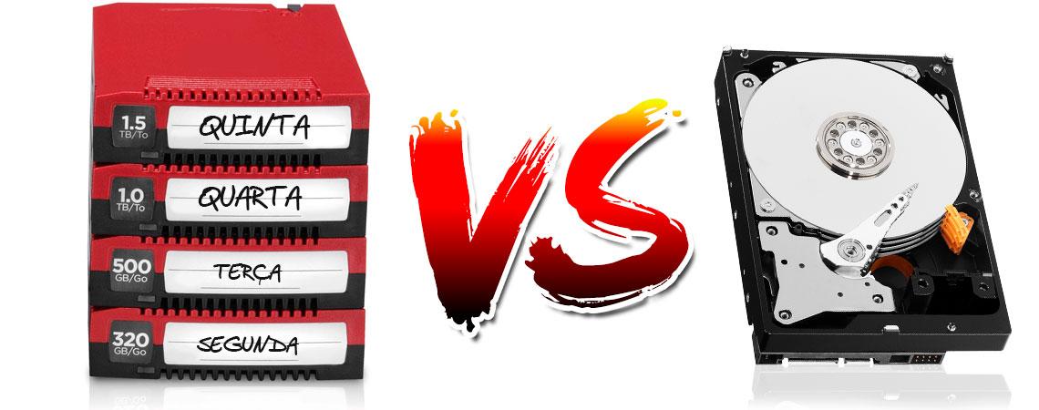 Backup em fita vs backup em disco rígido