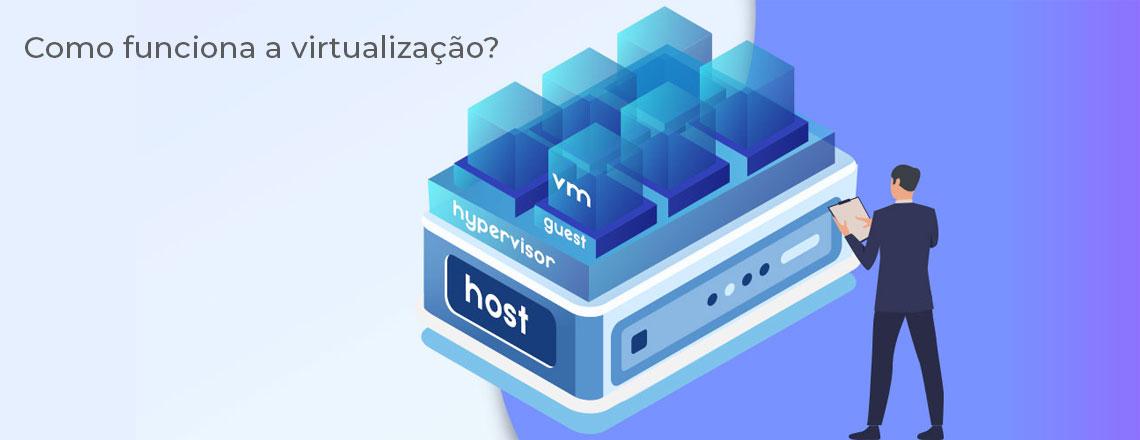 Como funciona a virtualização, demonstração gráfica com Host, Hypervisor, VM (máquina virtual) e Guest