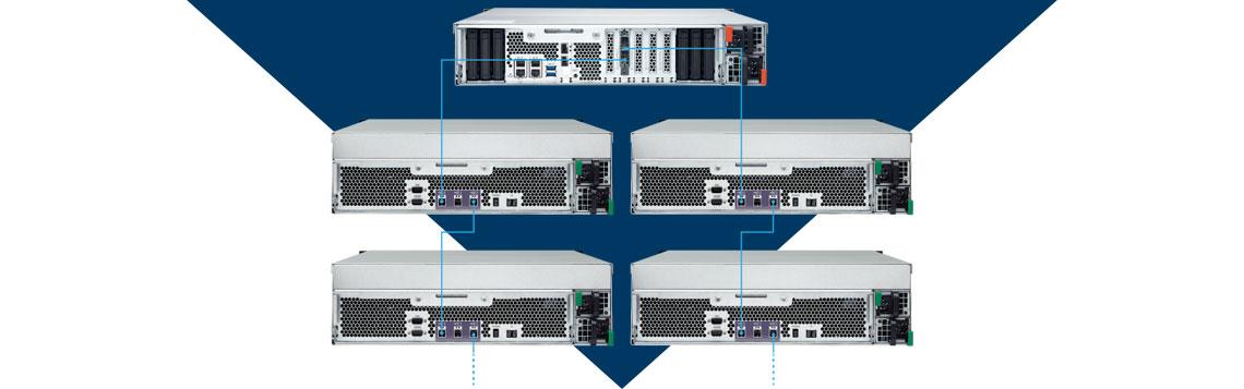 Sistemas de armazenamento Qnap realizam expansão do sistema através da instalação de módulos de discos adicionais