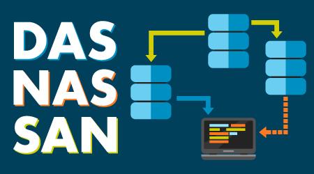 Sistemas para Armazenamento de Dados DAS, NAS e SAN