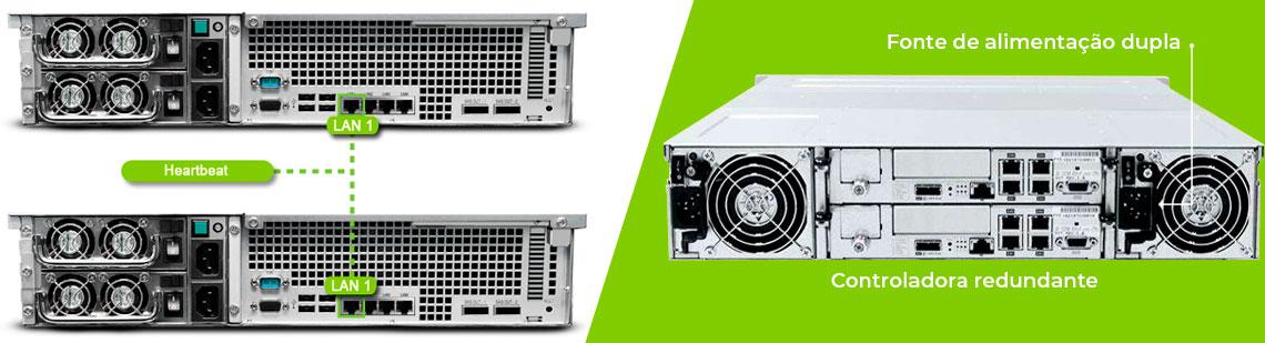 Storage Synology com heartbeat e storage de formato rack Infortrend com controladora redundante e fonte de alimentação dupla