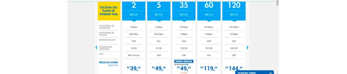 Preço de velocidade dos links