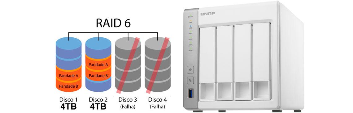 RAID por hardware, Qnap TS-431P e gráfico demonstrativo do RAID 6