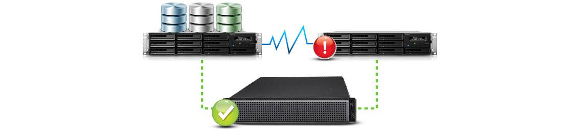 Demonstração de redundância apresentando dois storages, um passivo e outro ativo, quando o storage ativo apresenta falha o storage passivo assume com os dados copiados