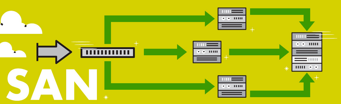 SAN ou Storage Area Network