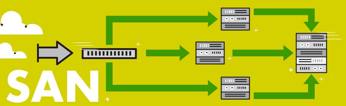 SAN ou Storage Area Network