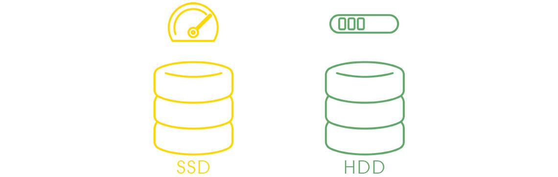 Tiering, representação gráfica de um sistema de armazenamento com SSD para alta velocidade e HDD para alta capacidade