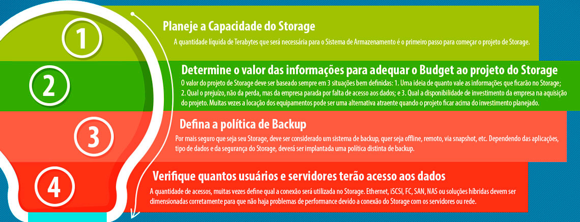 10 dicas de como dimensionar seu storage