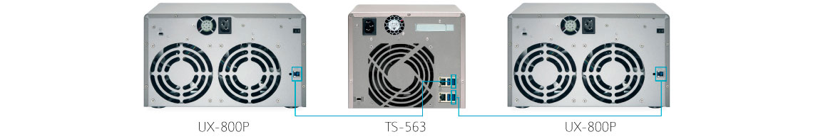 Duas unidades de gabinete de expansão de capacidade UX-800P conectadas no TS-563