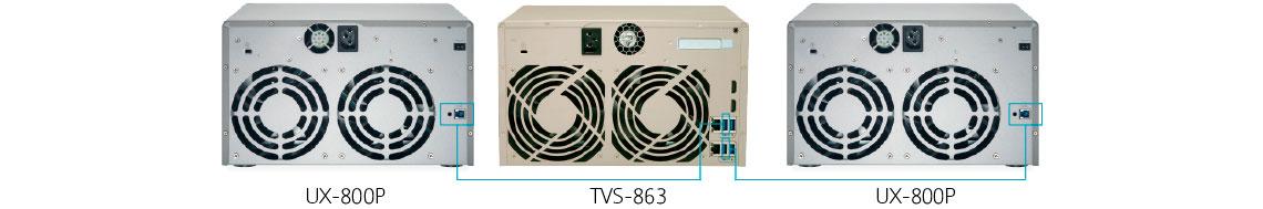 Duas unidades de gabinete de expansão de capacidade UX-800P conectadas no TVS-863