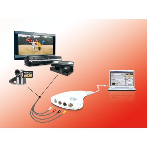 DAZZLE DVD RECORDER HD AM
