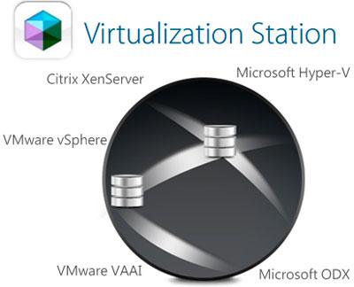 Armazenamento e Virtualização