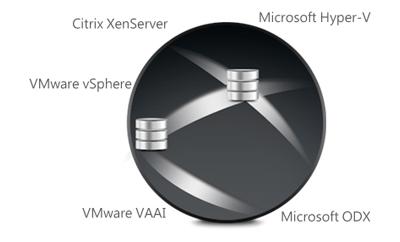 Solução de Virtualização de 16TB