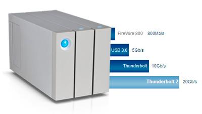 2big Thunderbolt 2, velocidades de transferência até 20GB/s