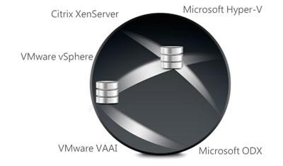 36TB de armazenamento para virtualização