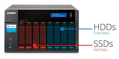 Aceleração de cache SSD