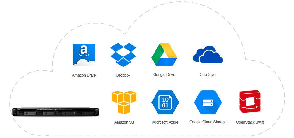 Acesse arquivos de qualquer lugar via serviço de nuvem