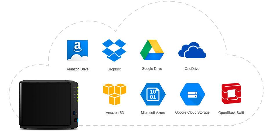 Acesse seus arquivos de qualquer lugar com serviço de nuvem de dados