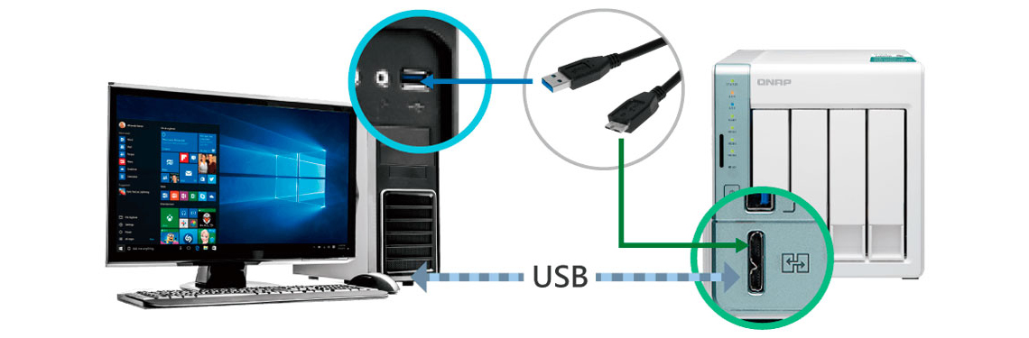 Acesso direto com USB QuickAccess