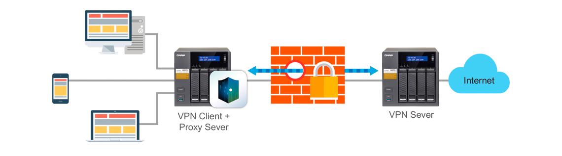 Acesso seguro com VPN e Proxy Server