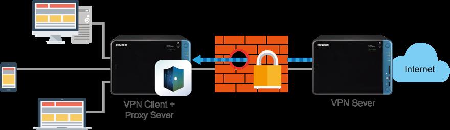 Acesso seguro com VPN e servidor proxy