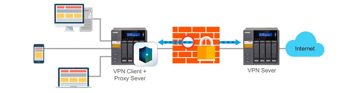 Acesso seguro VPN e Proxy Server