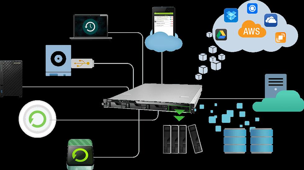 Backup e Snapshot, mais segurança e disponibilidade
