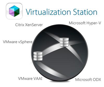 Aplicativos de virtualização abrangentes
