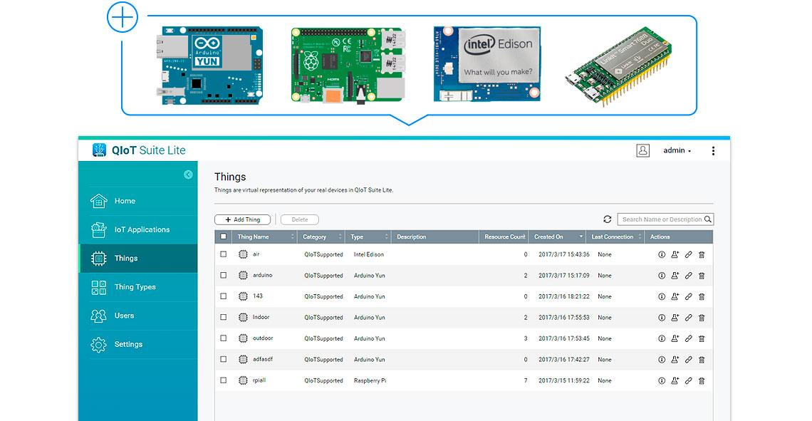 Aplicativos IoT modularizados com QIoT Suite Lite