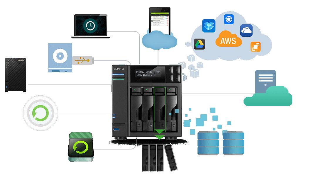 Backup centralizado de maneira simples