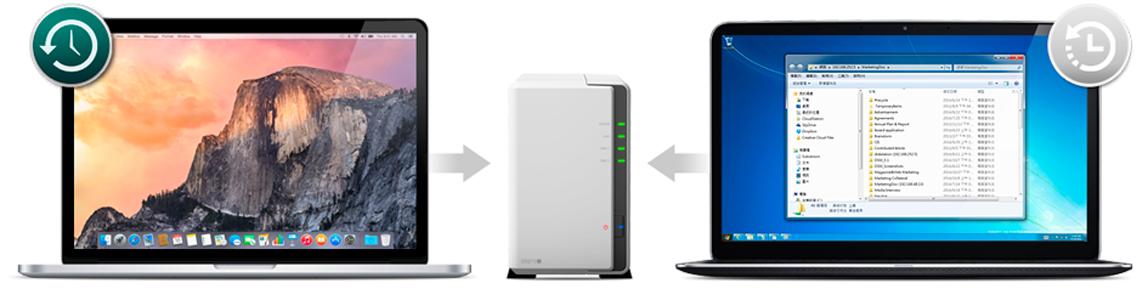 Backup de dados em diversas formas