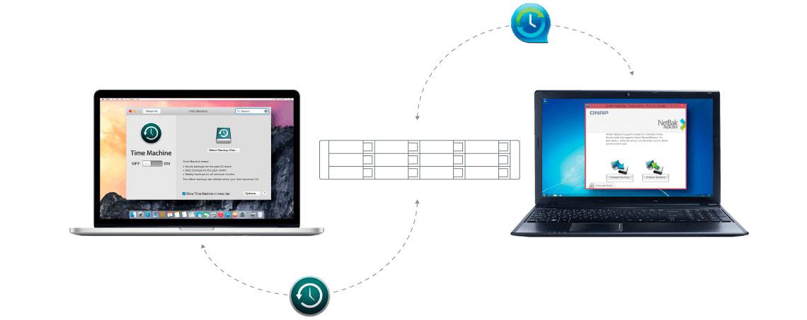 Backup para Windows e Mac