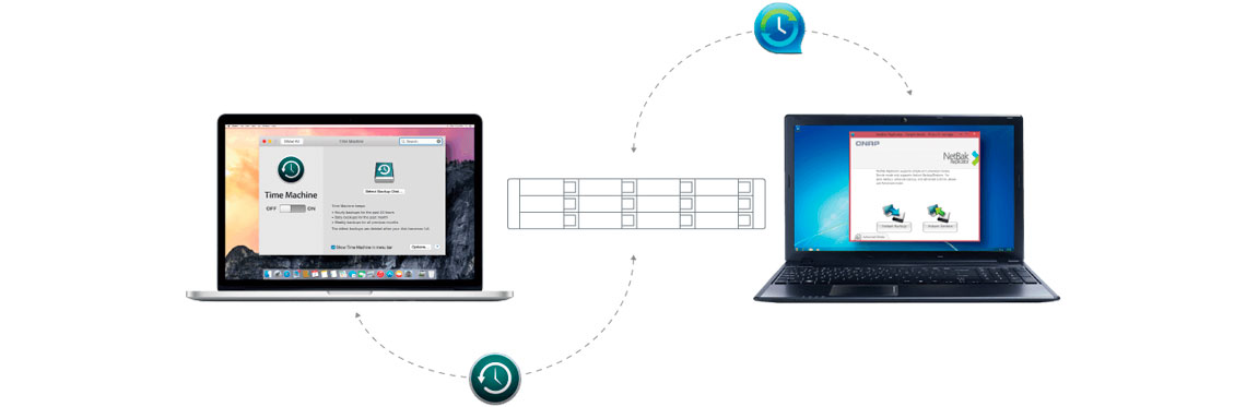 Backup Windows e Mac