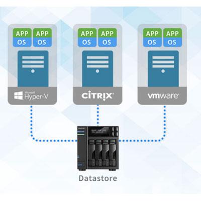 Backups seguros e suporte para virtualização