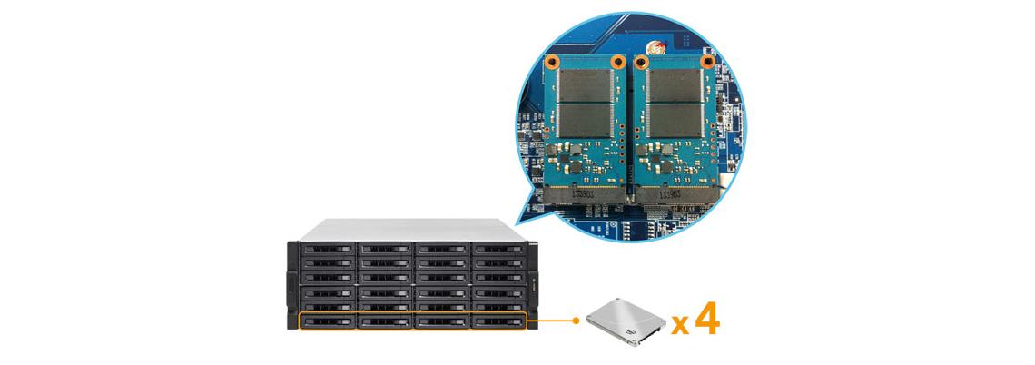 Cache interno para aceleração de I/O do Storage 24 Baias TS-EC2480U-RP