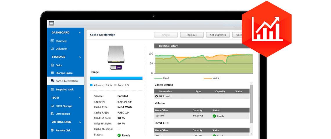 Cache SSD para melhor desempenho do Turbo NAS Qnap