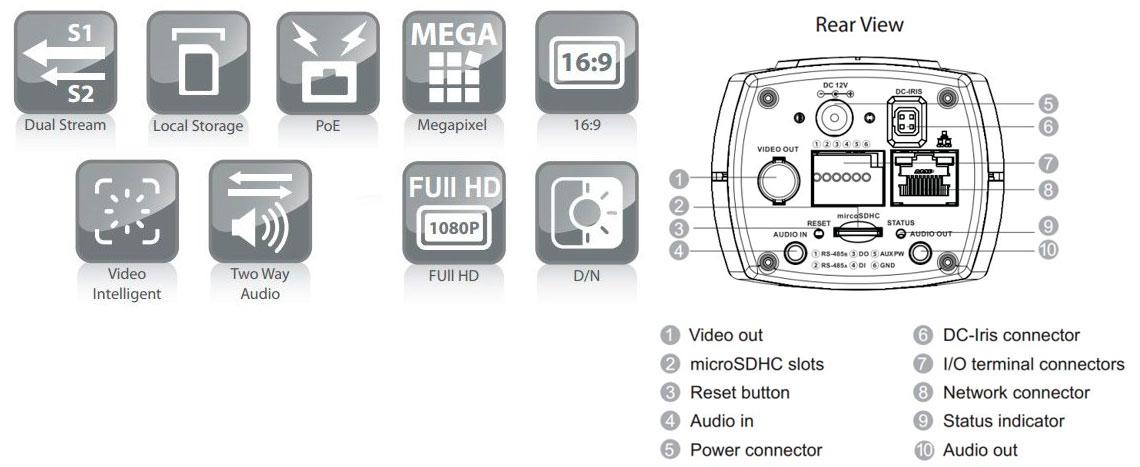 Câmera IP Surveon CAM2301A