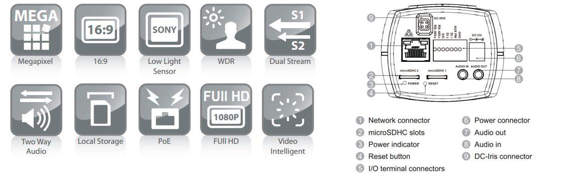 Câmera IP Surveon CAM2320