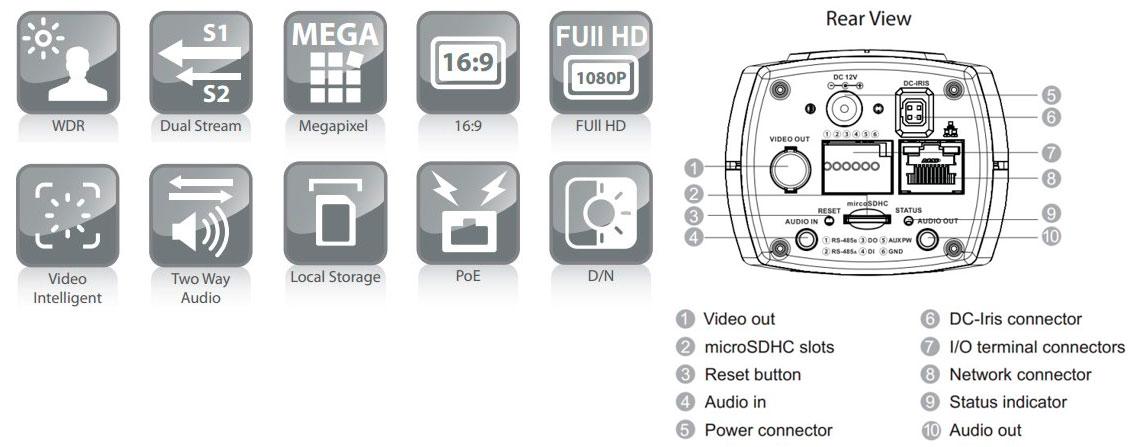 Câmera IP Surveon CAM2511