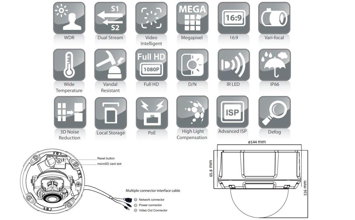 Câmera IP Surveon CAM4361