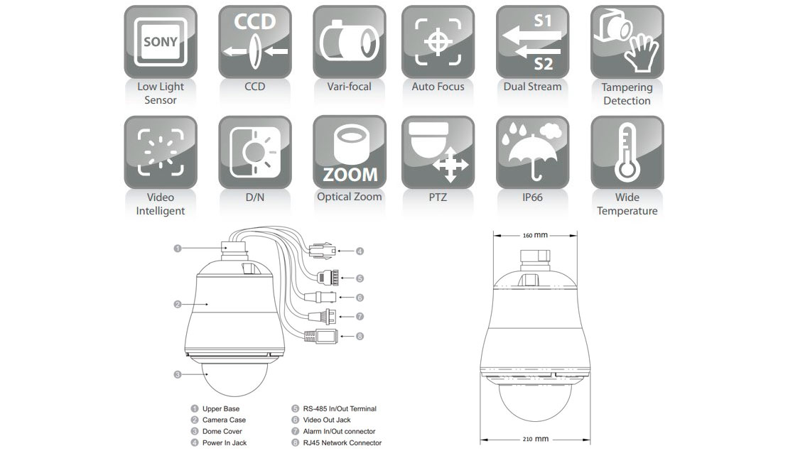 Câmera IP Surveon CAM6180