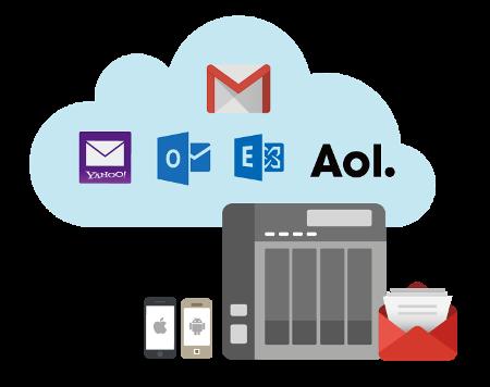 Centralização de e-mails