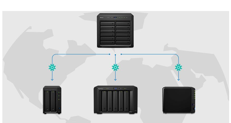 Serviços de nuvem privativa compatíveis com Storage Synology
