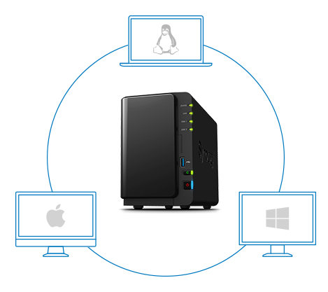 Até 20TB para compartilhar arquivos em Windows, Mac e Linux