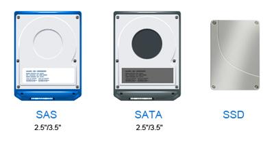 Compatibilidade nos discos e armazenamento