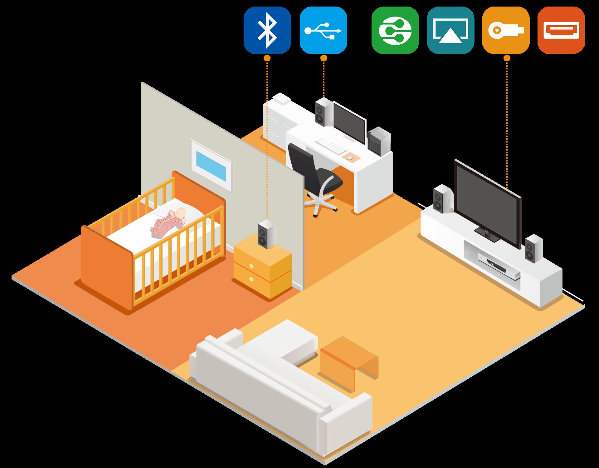 Streaming de arquivos personalizado por cômodo da casa